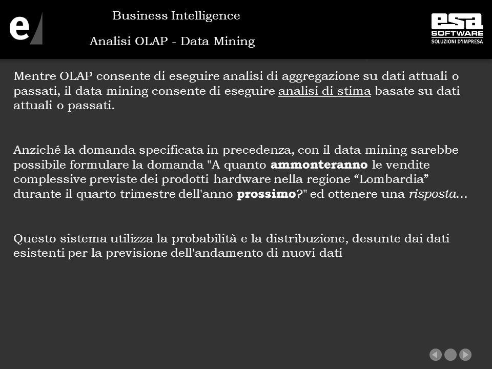 Analisi OLAP - Data Mining