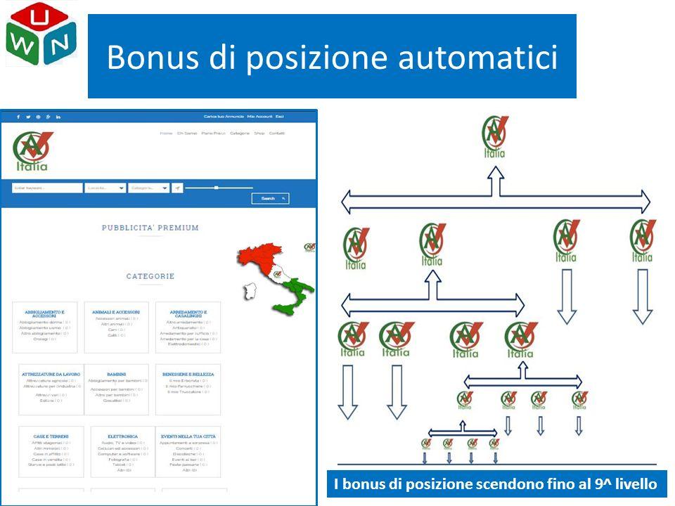 Bonus di posizione automatici