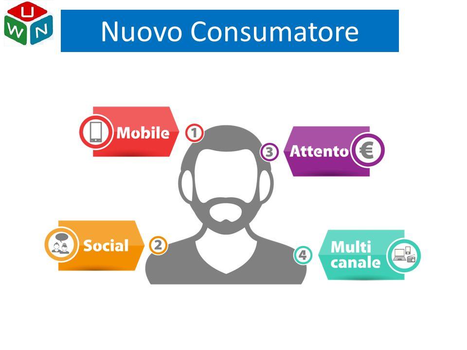 Nuovo Consumatore