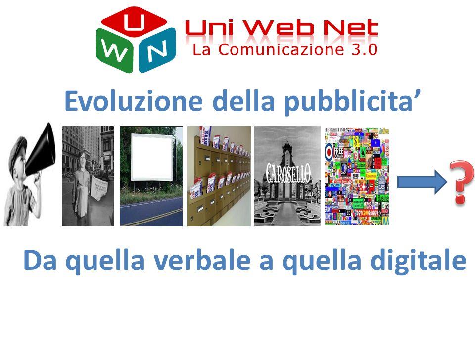 Evoluzione della pubblicita'
