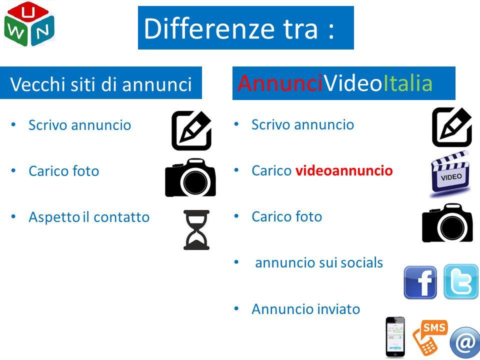 Differenze tra : AnnunciVideoItalia Vecchi siti di annunci