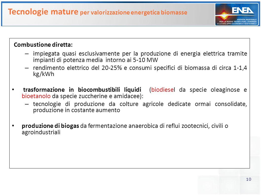 Tecnologie mature per valorizzazione energetica biomasse