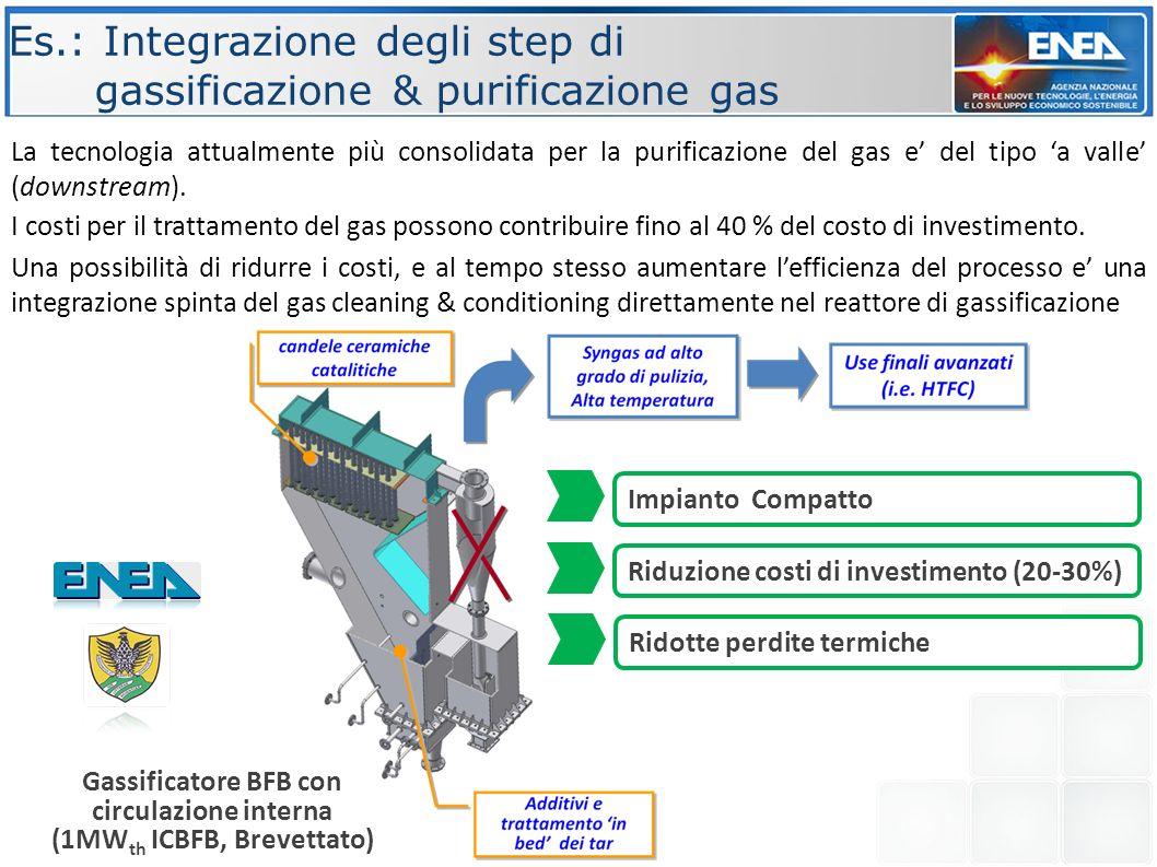 Gassificatore BFB con circulazione interna (1MWth ICBFB, Brevettato)