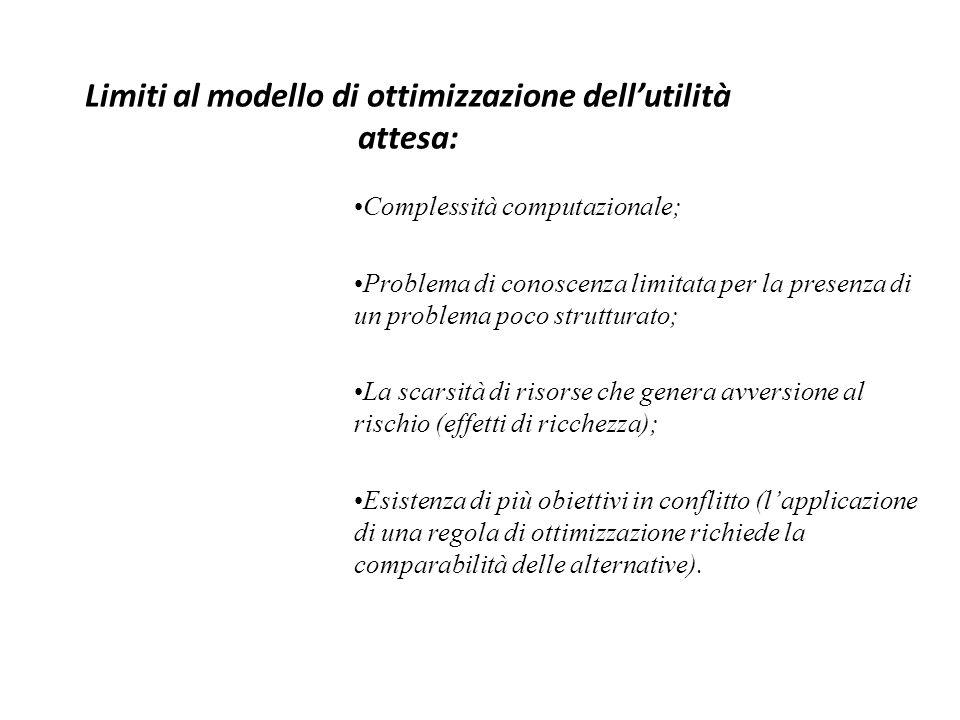 Limiti al modello di ottimizzazione dell'utilità attesa: