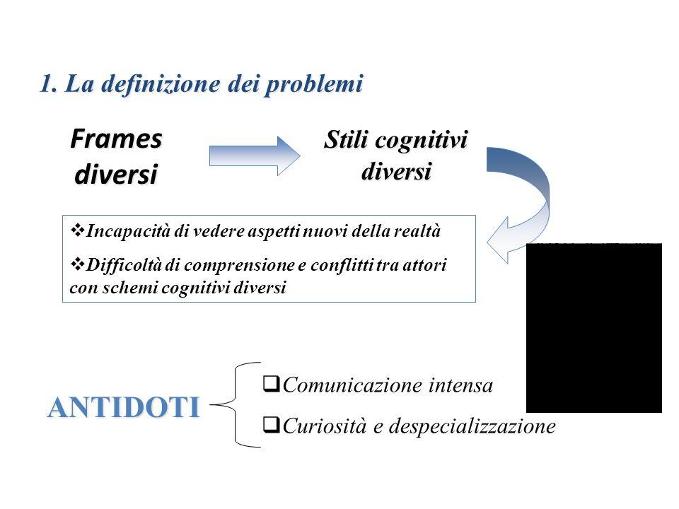 1. La definizione dei problemi Stili cognitivi diversi