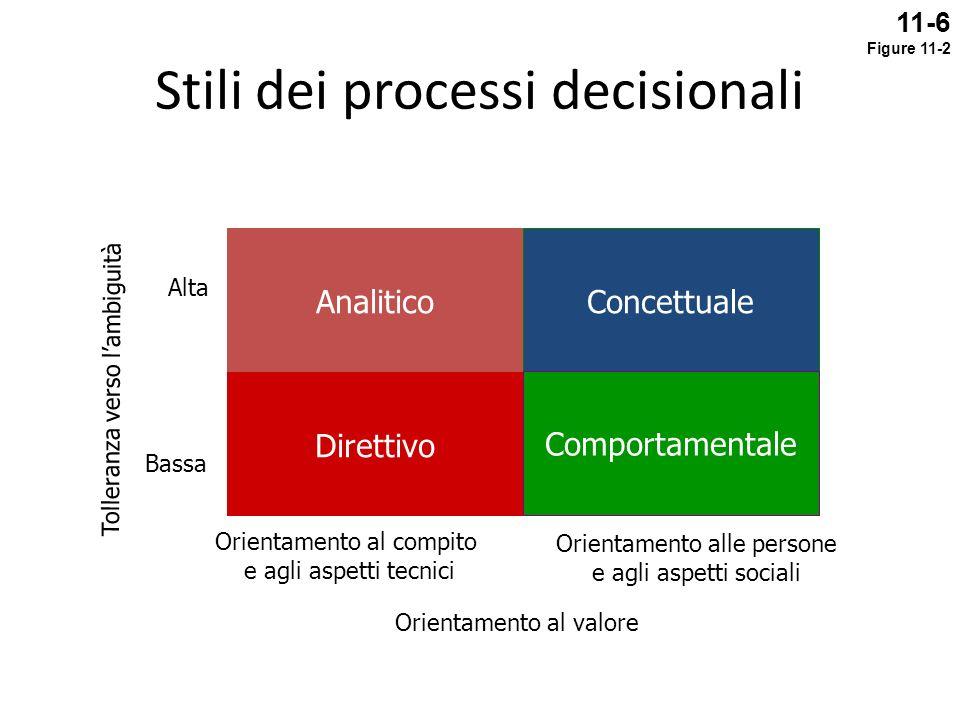Stili dei processi decisionali