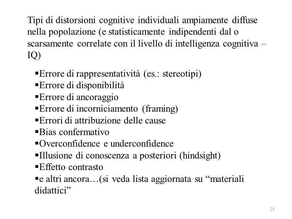 Tipi di distorsioni cognitive individuali ampiamente diffuse nella popolazione (e statisticamente indipendenti dal o scarsamente correlate con il livello di intelligenza cognitiva – IQ)