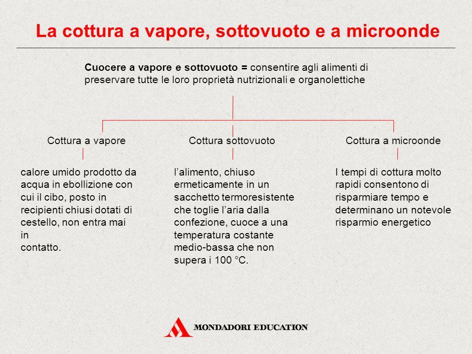 La cottura a vapore, sottovuoto e a microonde