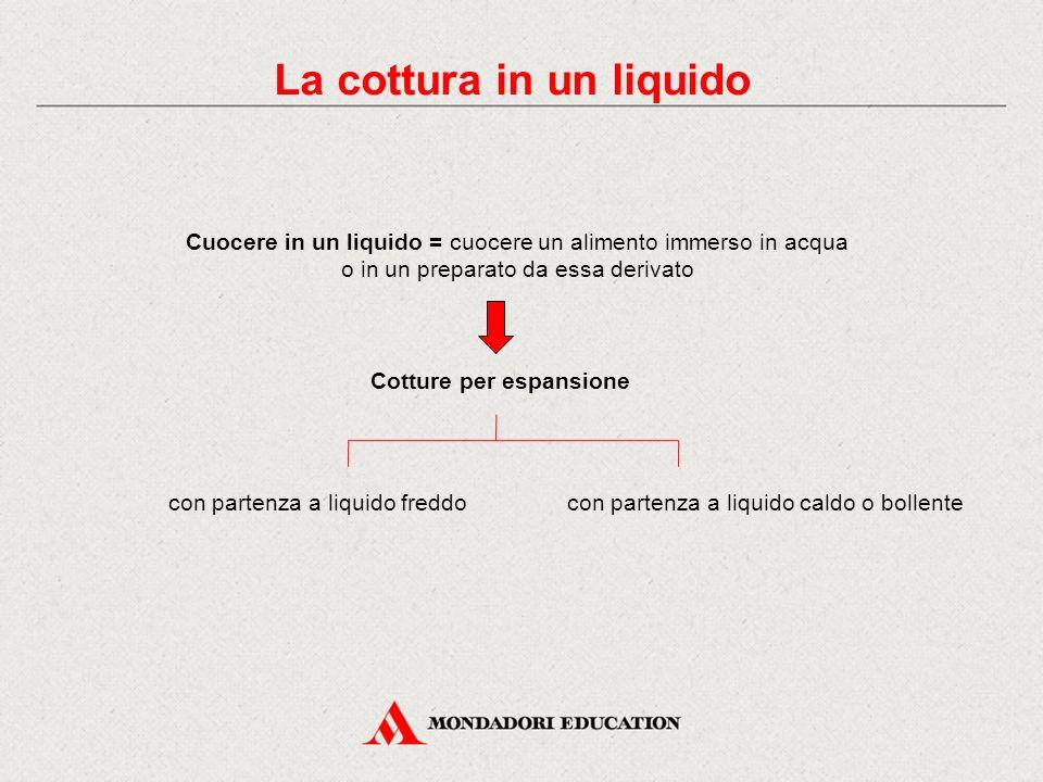 La cottura in un liquido Cotture per espansione