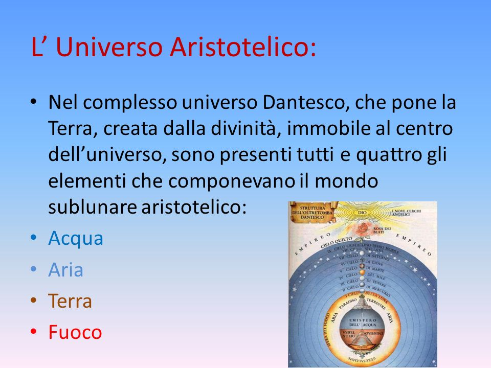 L' Universo Aristotelico: