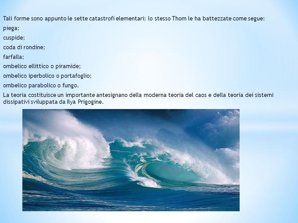 Tali forme sono appunto le sette catastrofi elementari; lo stesso Thom le ha battezzate come segue: