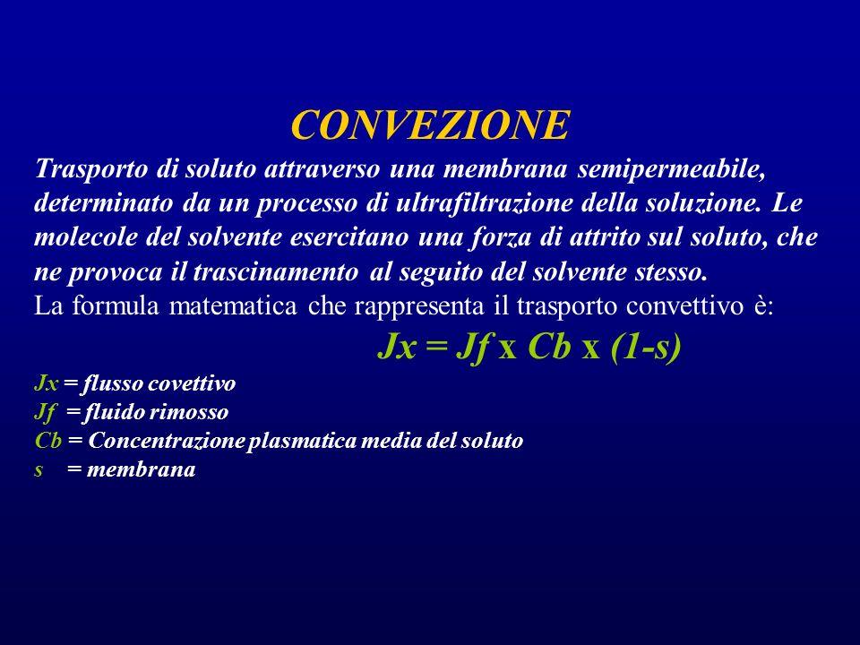 CONVEZIONE Jx = Jf x Cb x (1-s)