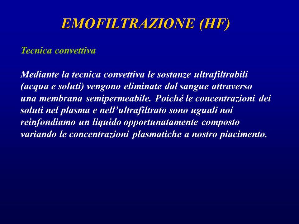 EMOFILTRAZIONE (HF) Tecnica convettiva