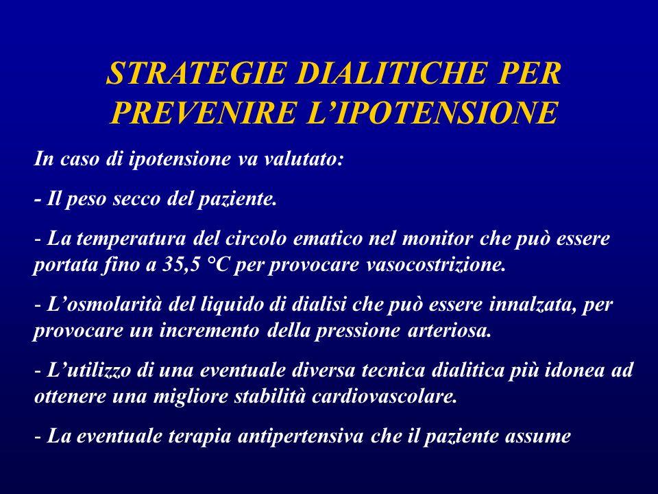 STRATEGIE DIALITICHE PER PREVENIRE L'IPOTENSIONE
