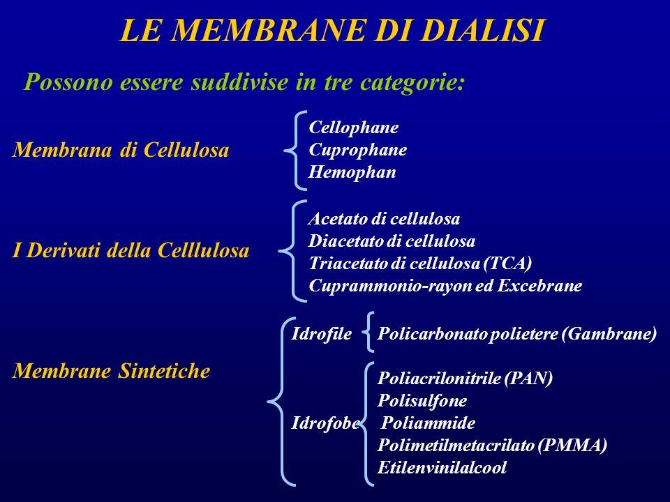 LE MEMBRANE DI DIALISI Possono essere suddivise in tre categorie: