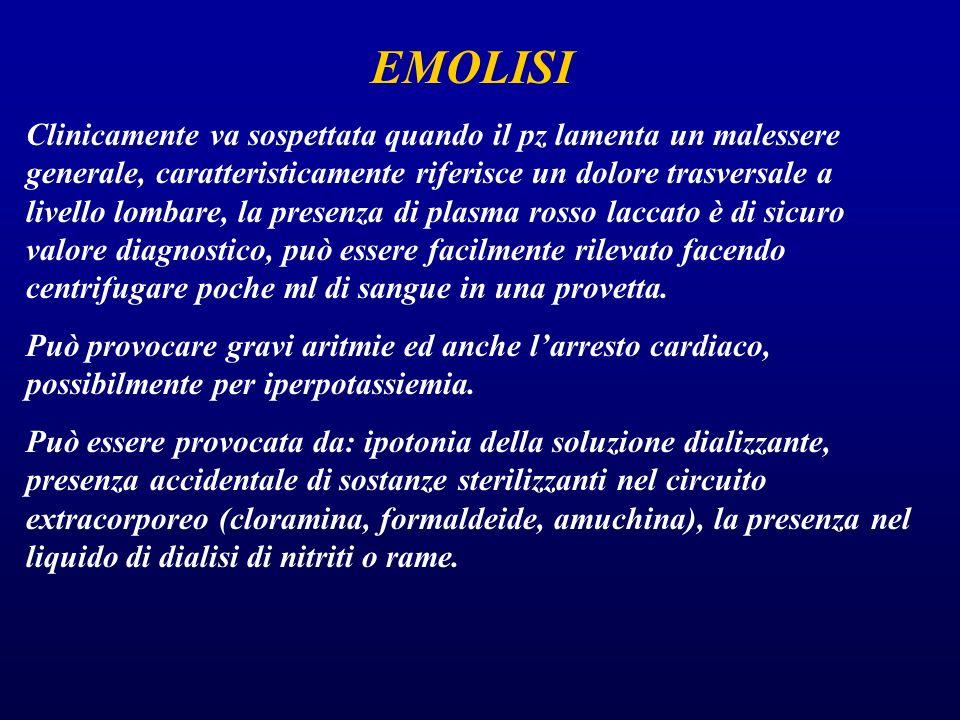 EMOLISI