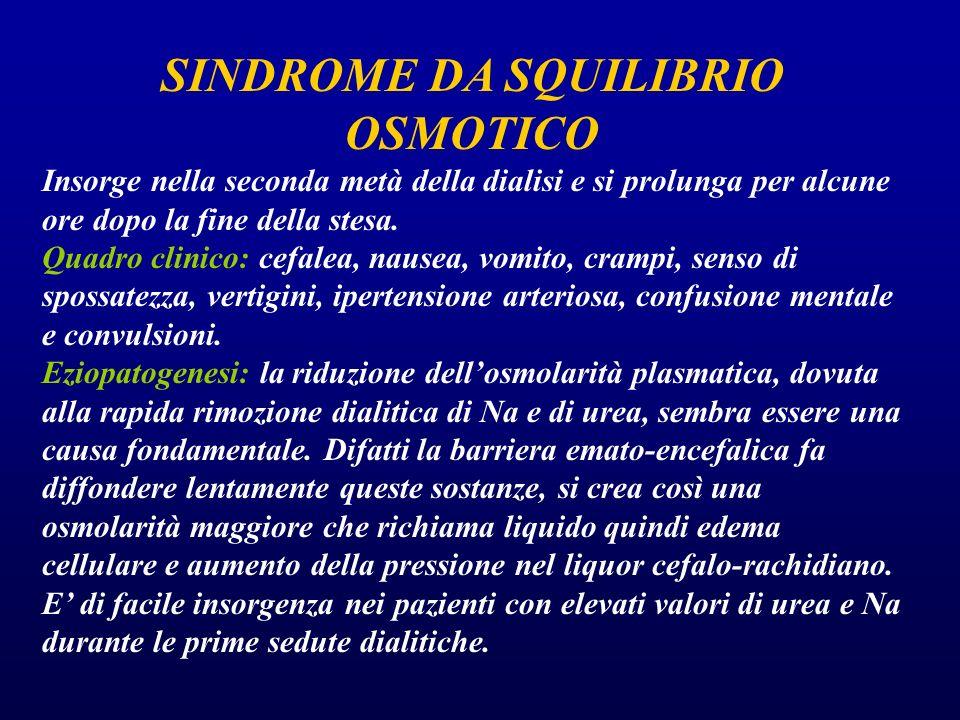 SINDROME DA SQUILIBRIO OSMOTICO