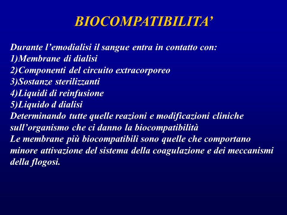 BIOCOMPATIBILITA' Durante l'emodialisi il sangue entra in contatto con: Membrane di dialisi. Componenti del circuito extracorporeo.