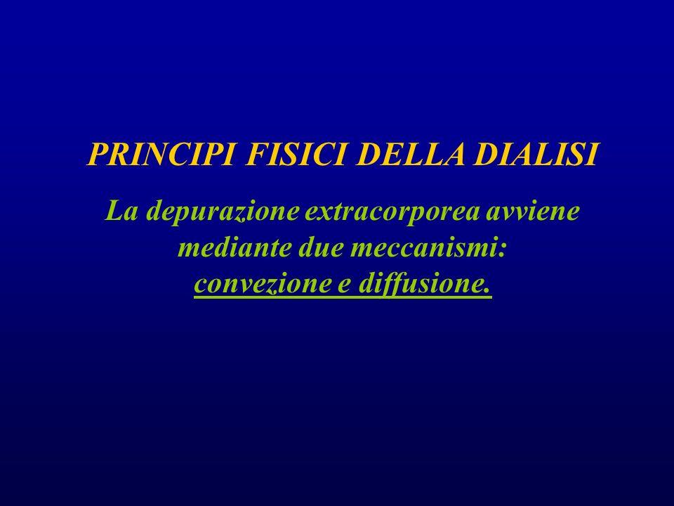 PRINCIPI FISICI DELLA DIALISI