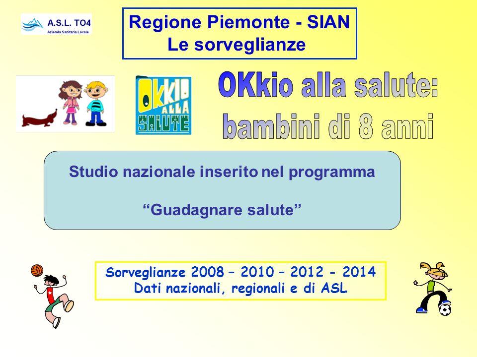 OKkio alla salute: bambini di 8 anni Regione Piemonte - SIAN