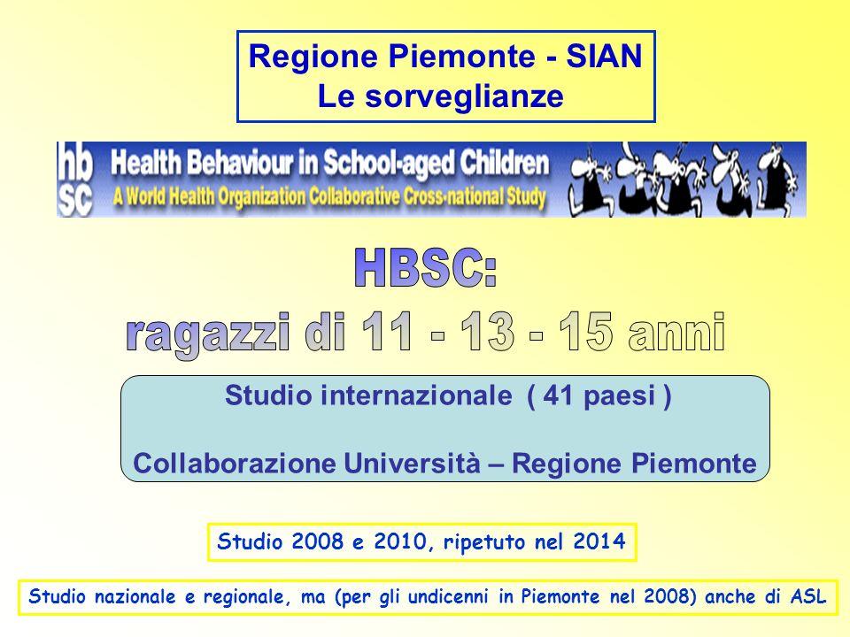 HBSC: ragazzi di 11 - 13 - 15 anni Regione Piemonte - SIAN