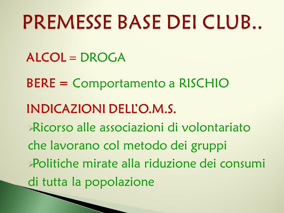 PREMESSE BASE DEI CLUB.. ALCOL = DROGA BERE = Comportamento a RISCHIO