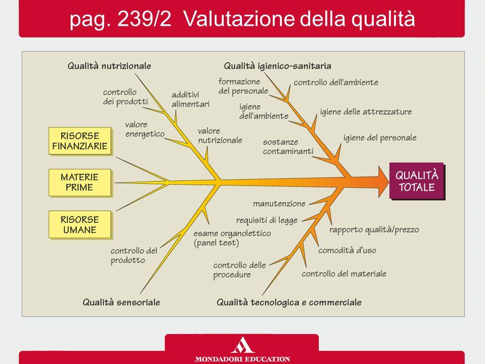 pag. 239/2 Valutazione della qualità