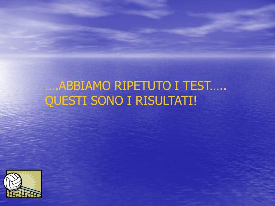….ABBIAMO RIPETUTO I TEST…..