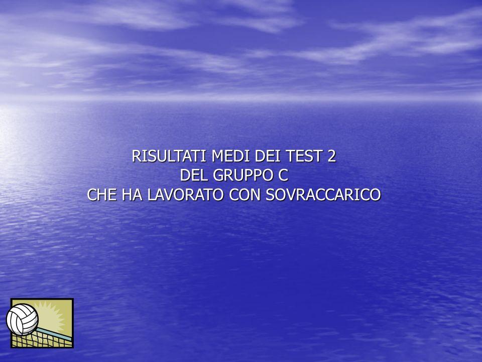 RISULTATI MEDI DEI TEST 2