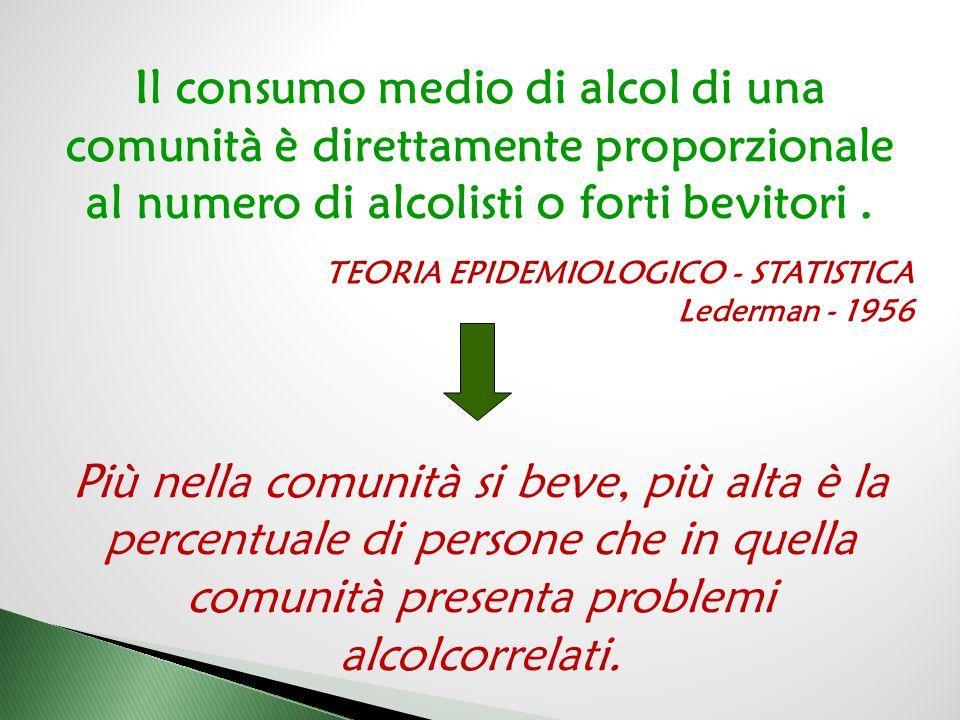 Il consumo medio di alcol di una comunità è direttamente proporzionale