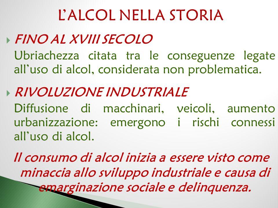 L'ALCOL NELLA STORIA FINO AL XVIII SECOLO RIVOLUZIONE INDUSTRIALE