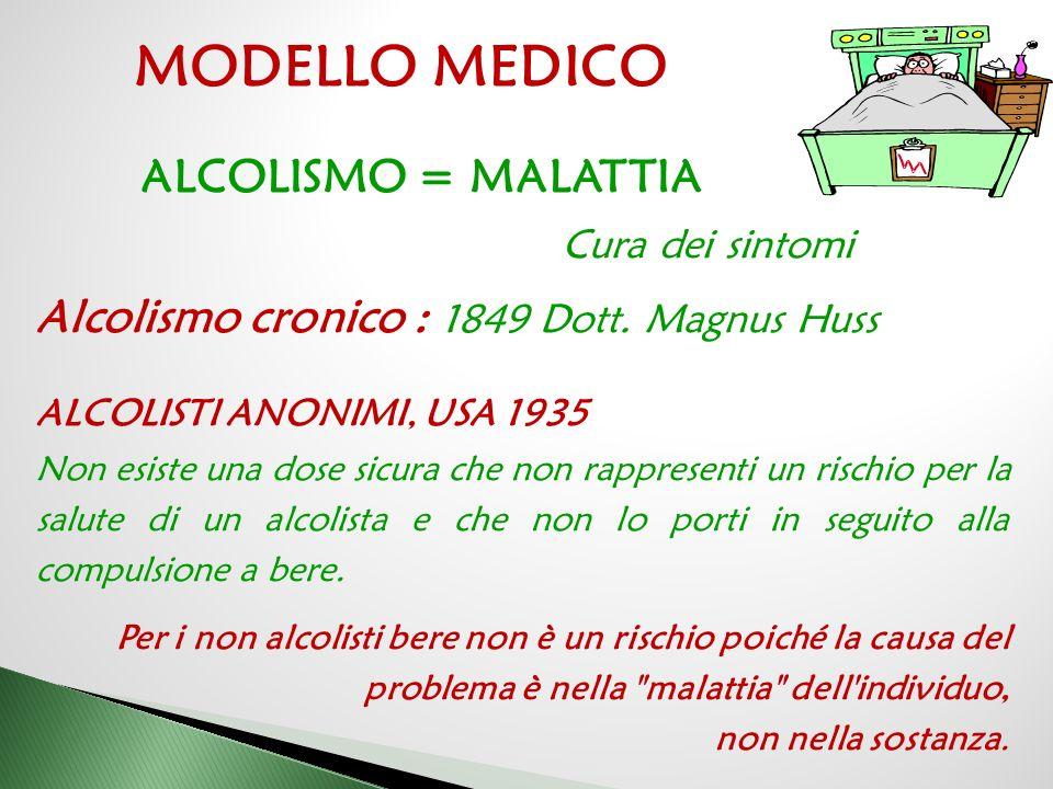 MODELLO MEDICO ALCOLISMO = MALATTIA Cura dei sintomi
