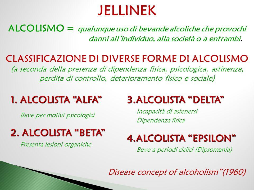 CLASSIFICAZIONE DI DIVERSE FORME DI ALCOLISMO