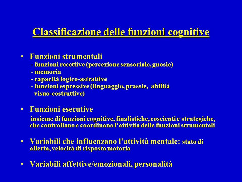 Classificazione delle funzioni cognitive