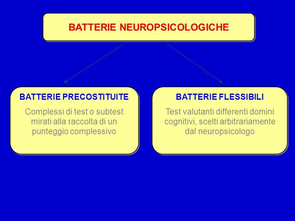 BATTERIE NEUROPSICOLOGICHE BATTERIE PRECOSTITUITE