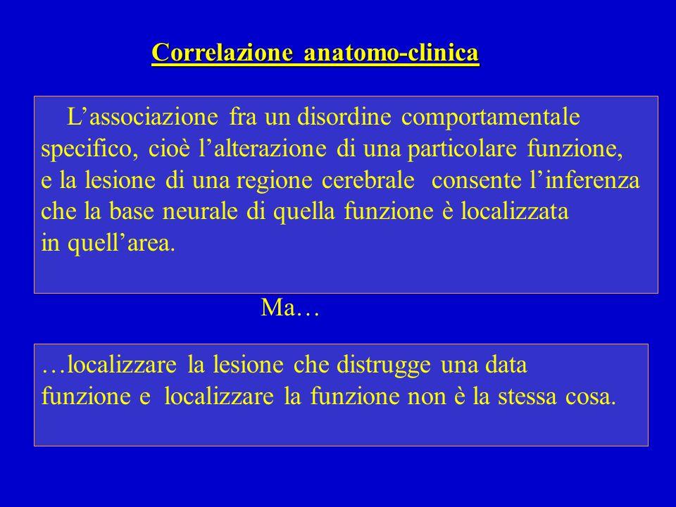 Correlazione anatomo-clinica