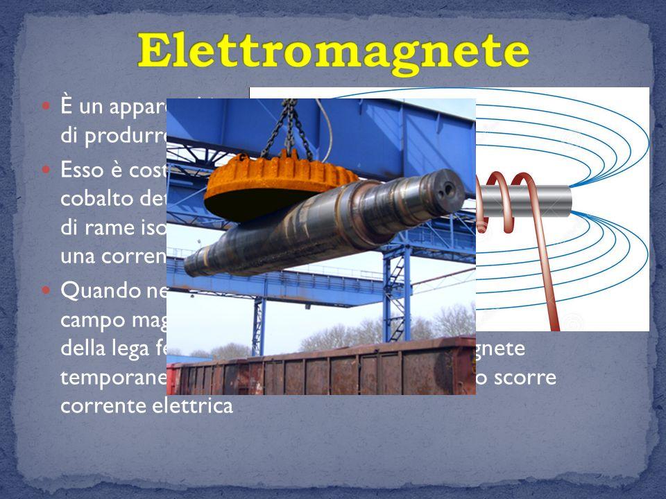 Elettromagnete È un apparecchio, azionato dalla corrente elettrica, capace di produrre campi magnetici anche assai intensi.