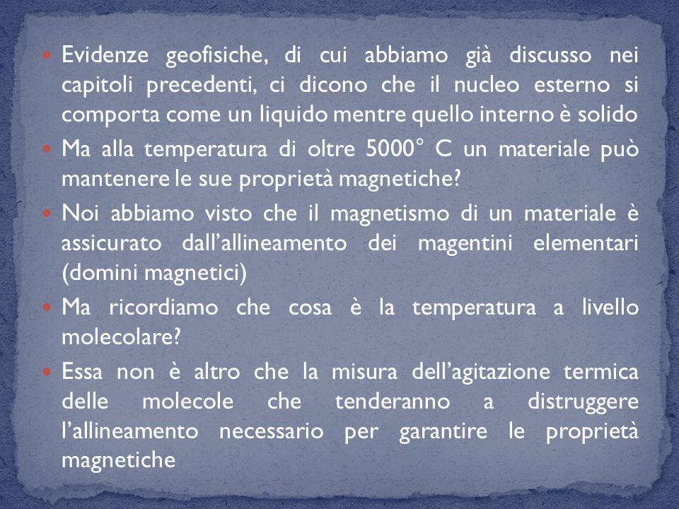 Evidenze geofisiche, di cui abbiamo già discusso nei capitoli precedenti, ci dicono che il nucleo esterno si comporta come un liquido mentre quello interno è solido