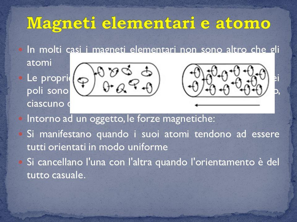 Magneti elementari e atomo