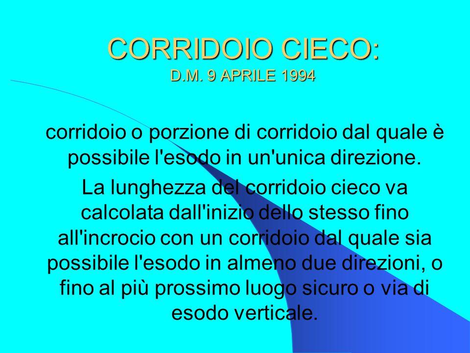 CORRIDOIO CIECO: D.M. 9 APRILE 1994