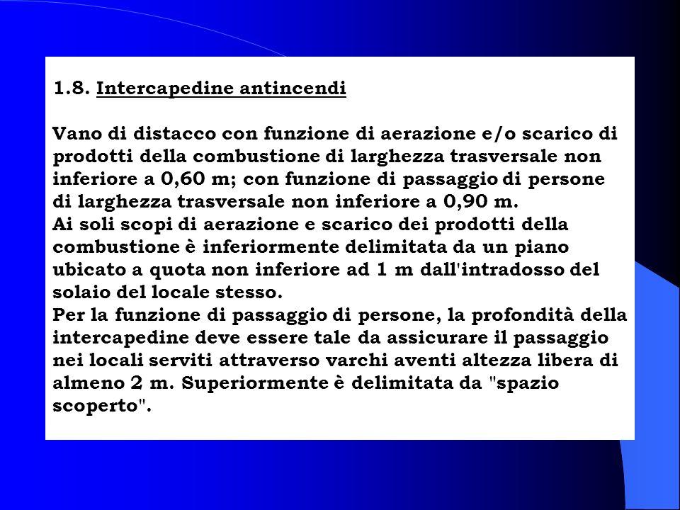 1.8. Intercapedine antincendi