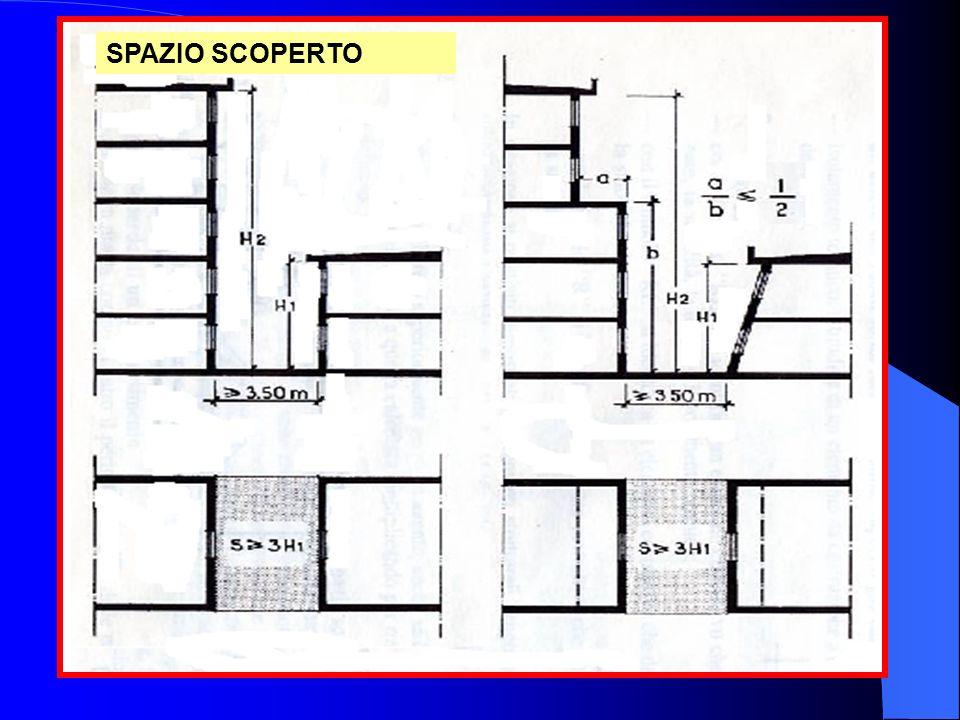 SPAZIO SCOPERTO