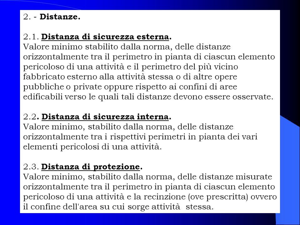 2.1. Distanza di sicurezza esterna.