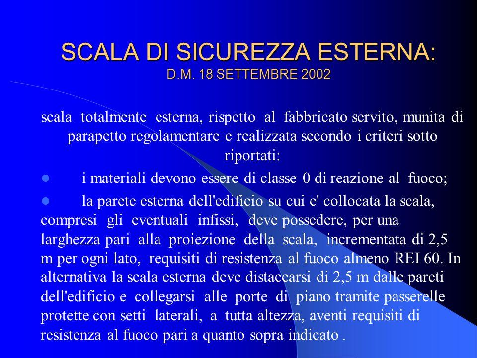 SCALA DI SICUREZZA ESTERNA: D.M. 18 SETTEMBRE 2002