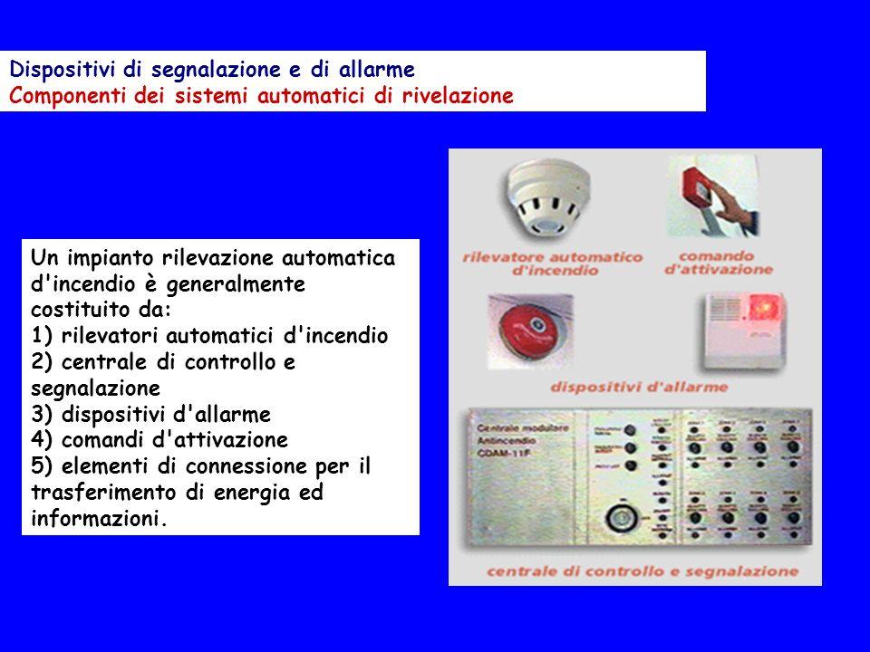 Dispositivi di segnalazione e di allarme