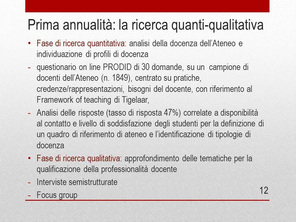 Prima annualità: la ricerca quanti-qualitativa