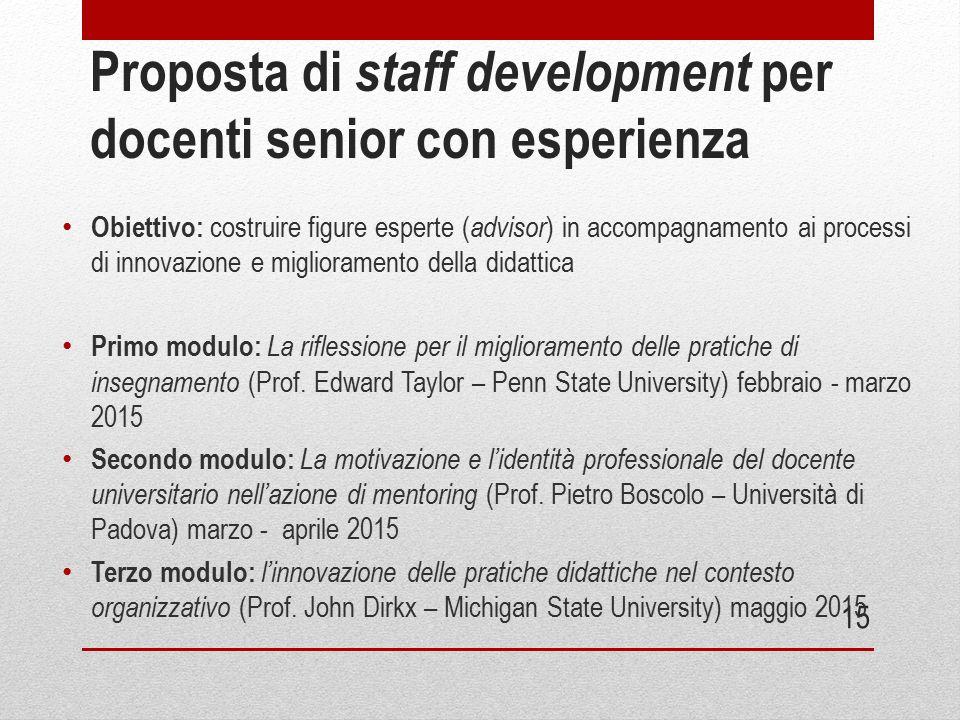 Proposta di staff development per docenti senior con esperienza
