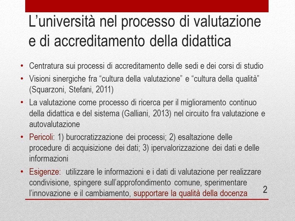 L'università nel processo di valutazione e di accreditamento della didattica
