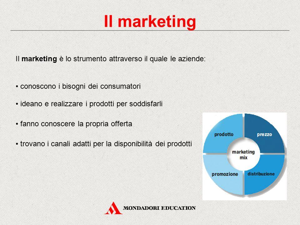 Il marketing Il marketing è lo strumento attraverso il quale le aziende: conoscono i bisogni dei consumatori.