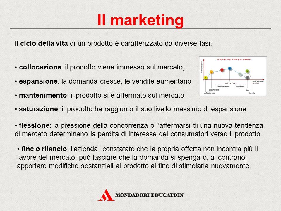 Il marketing Il ciclo della vita di un prodotto è caratterizzato da diverse fasi: collocazione: il prodotto viene immesso sul mercato;